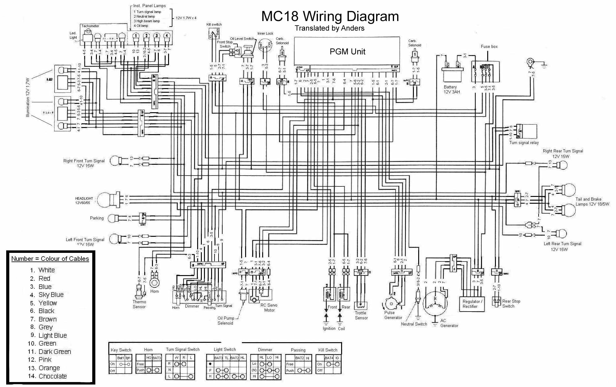 nsr250 wiring diagrams tyga performance mc18