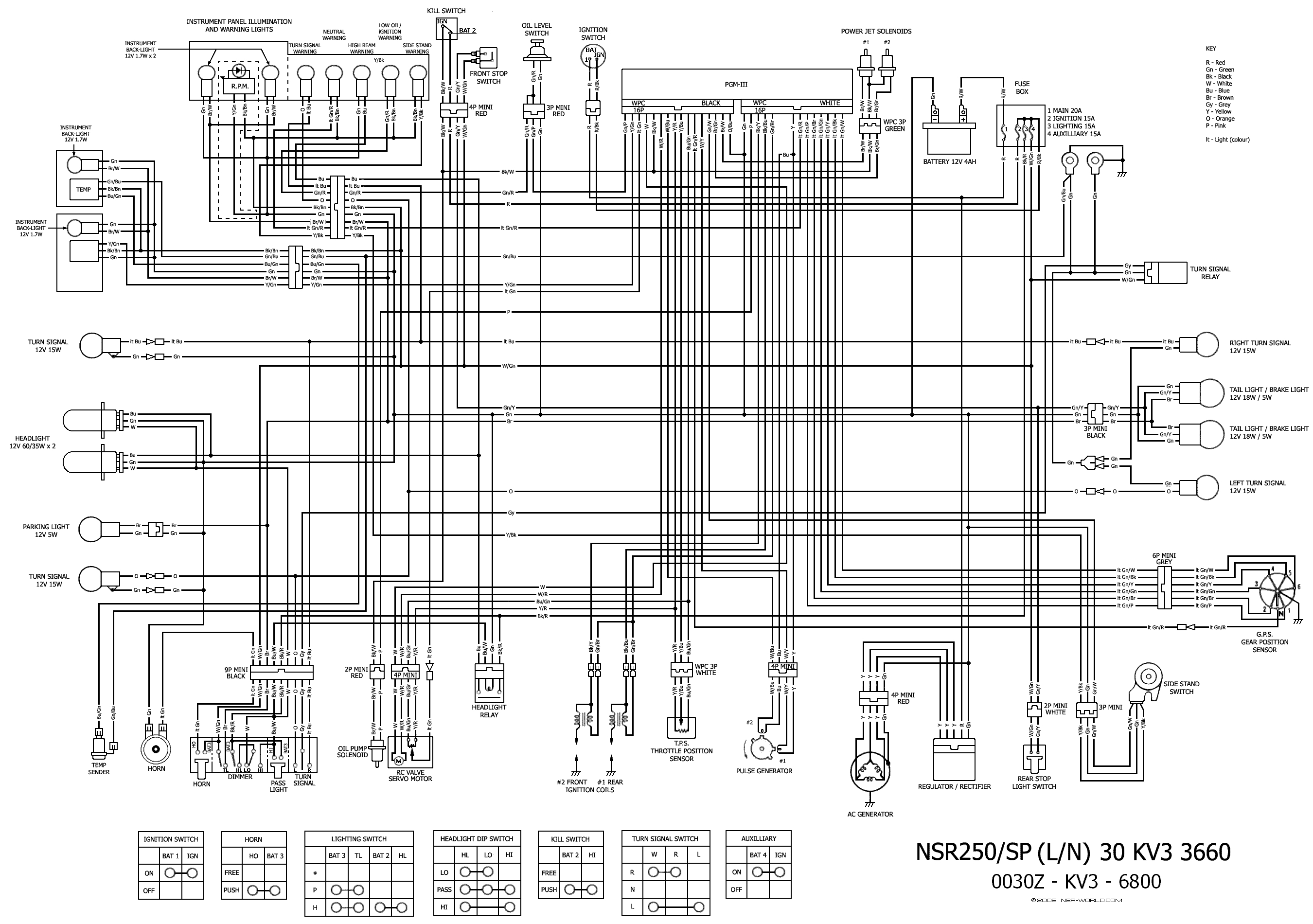 Ducati Bevel Wiring Diagram Libraries 860 Gt Library